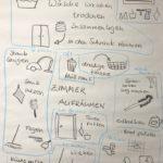 Neuer Kurs der Bielefelder Wohnschule